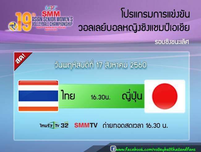 ภาพ เฟซบุ๊ก Volleyballthailand